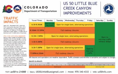 Little Blue Creek Canyon Project Begins Monday, April 19th.